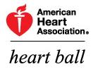 american_heart_association_heart_ball_logo_2014