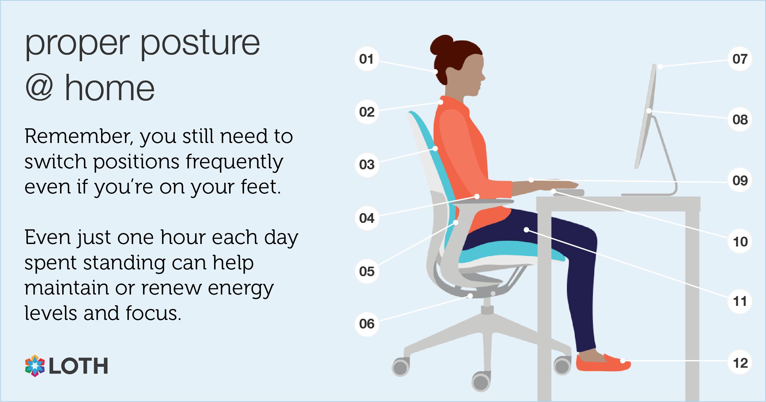 WFH Posture